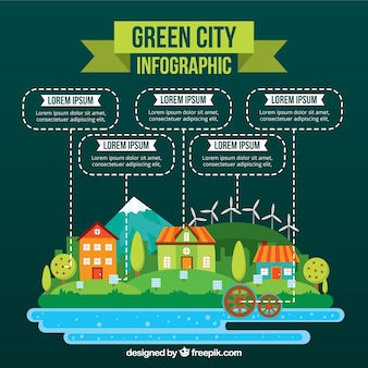 Ecological landscape with houses infography