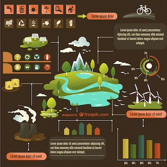 Ecology free infographic