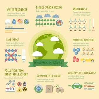 Экология инфографики шаблон