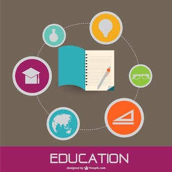Education background with school elements surrounding a notebook