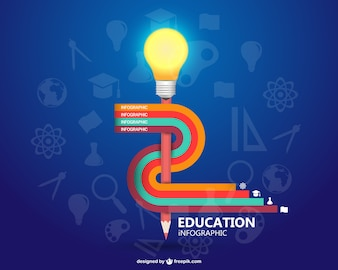 Education infographic with a pencil and a light bulb