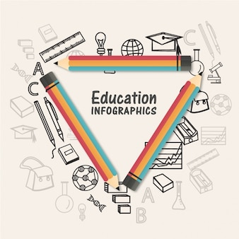 Education infographic with decorative objects