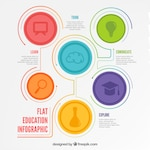 Education infography in flat design