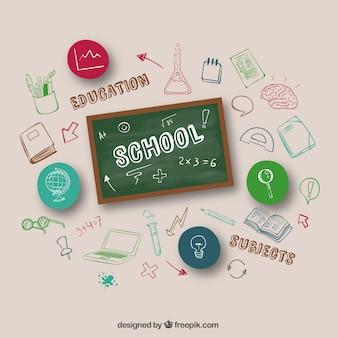 Education scribbles