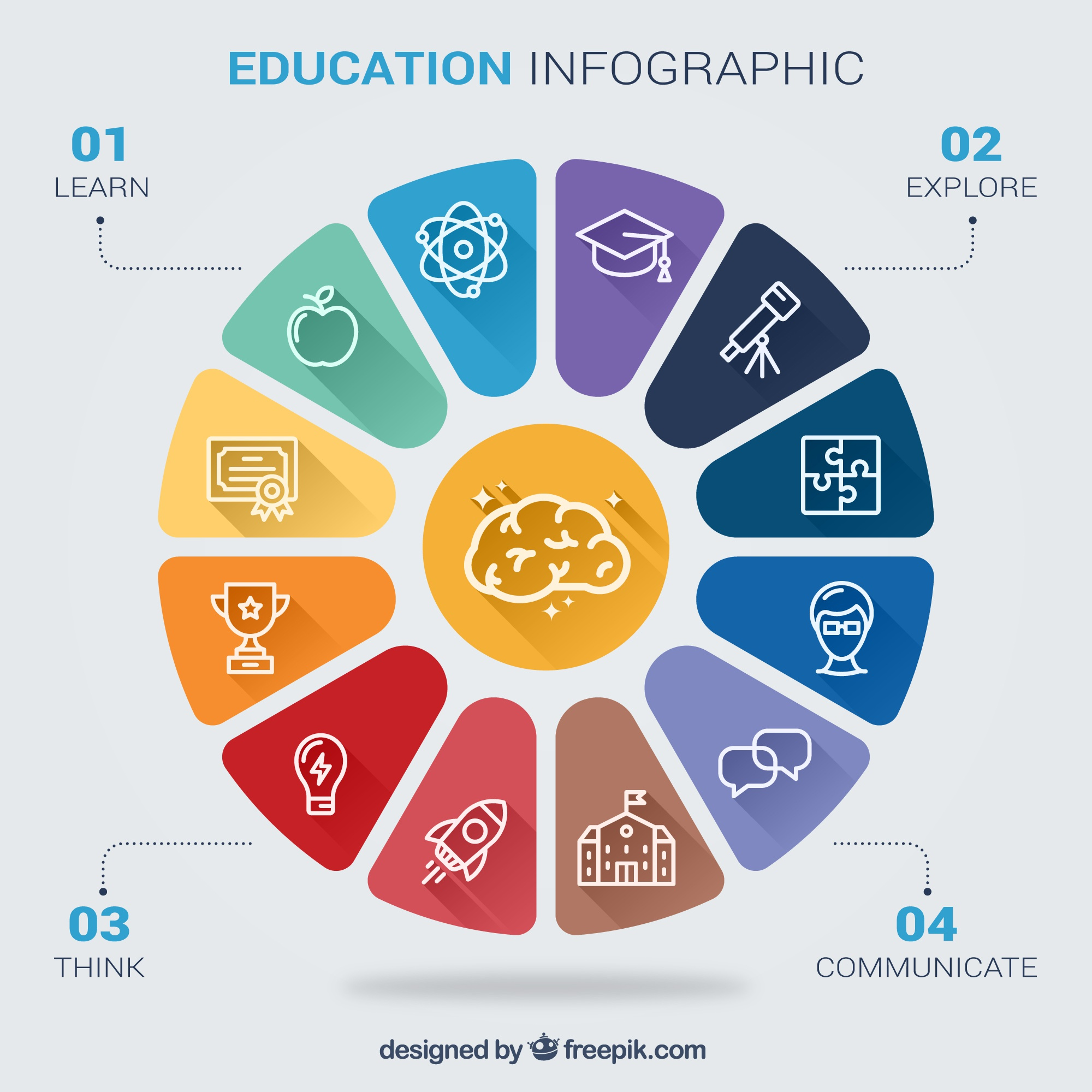 Educational infographic about school skills