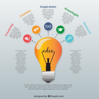 Educational infographic with a bulb light
