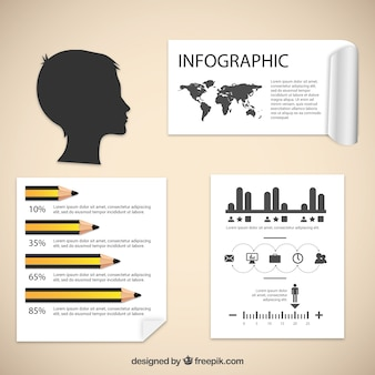 Elementary school infography