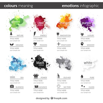 Emotions infographic