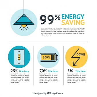 Energy saving elements