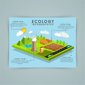 Environmental infographic in isometric style