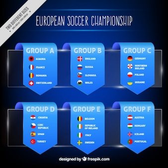 Euro 2016 classification in ribbons