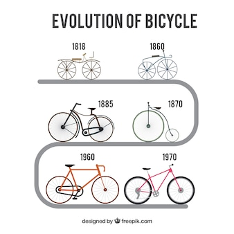 Evolution of bicycle in flat design