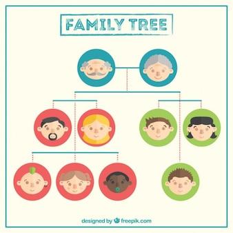 Family Tree Flat Illustration