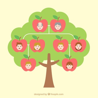 Family tree with apples