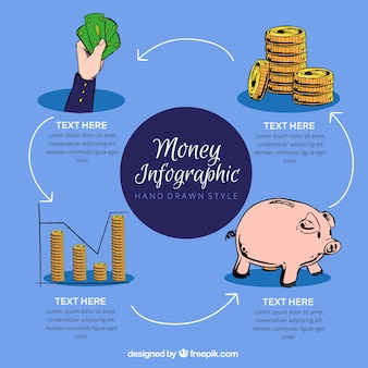 Financial infographic template with hand-drawn items
