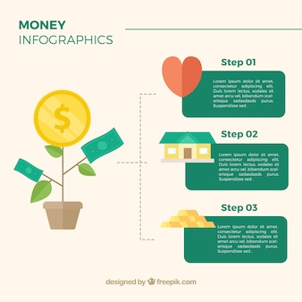 Financial infographic with three steps
