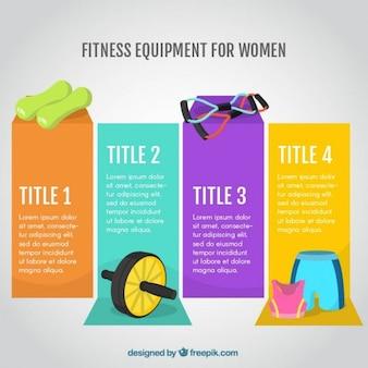 Fitness equipment for women banners