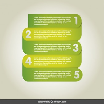 Five infographics steps