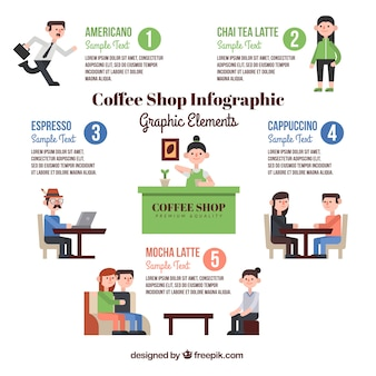 Flat Coffee Shop Infographic Template
