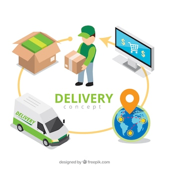 Flat delivery composition with circle