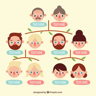Flat family tree with blue and pink labels