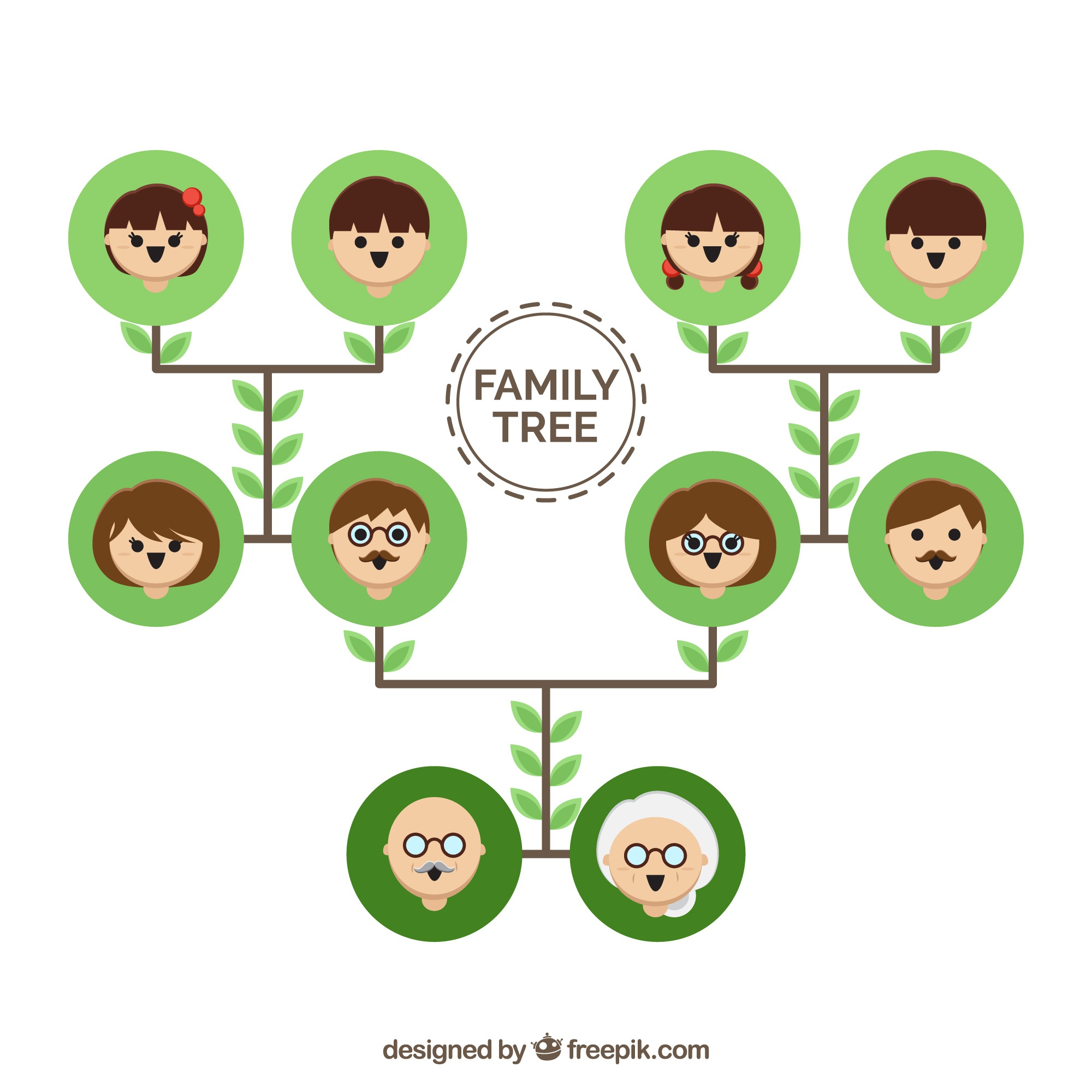 Flat family tree with green circles