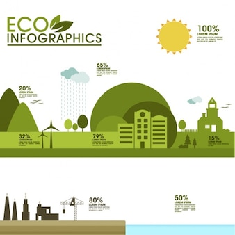 Flat infographic about ecology