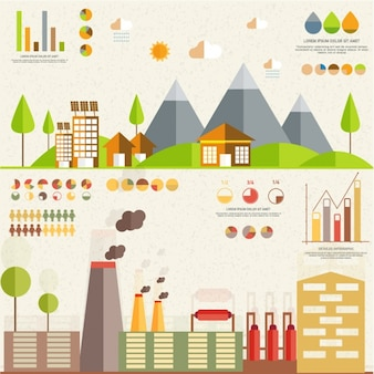 Flat infographic with several graphs about environment