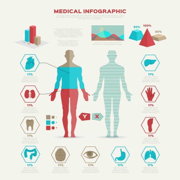 Flat Medical Infographic Illustration