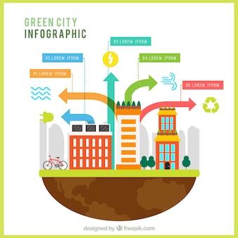 Flat organic city infography