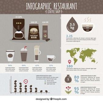 Flat restaurant infography