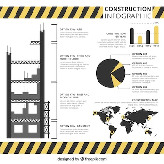 Flat scaffolding with infographic elements