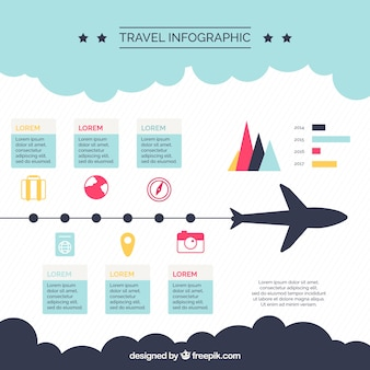 Flat travel infographic with plane and color elements
