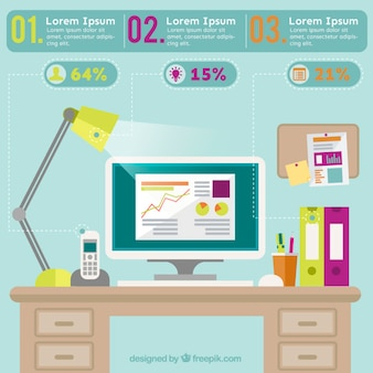 Flat workplace with desktop infographic