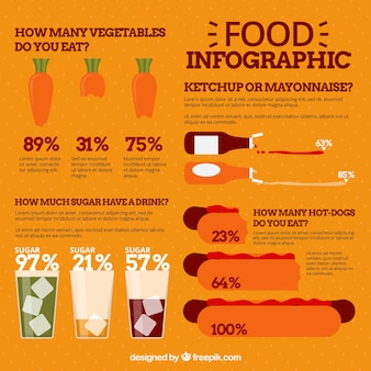 Food infographic template with different creative graphs