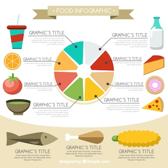 Food infographic with colorful circle and flat elements