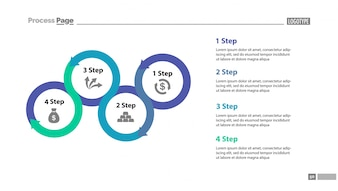 Four step process chart with descriptions