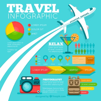 Funny flat design travel infographic