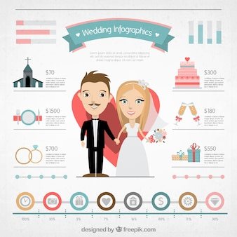 Funny wedding infography