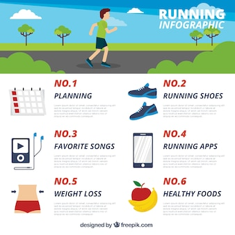 Great infographic of running with six steps
