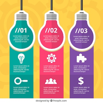 Great infographic with three colorful bulbs