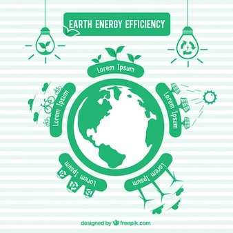 Green infography of earth energy efficiency
