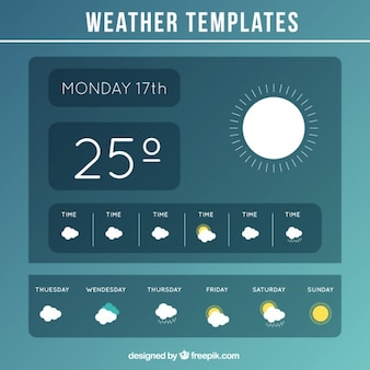 Green weather template
