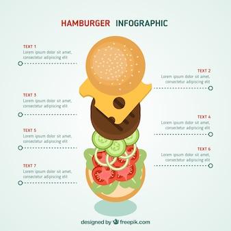 Hamburger infographic