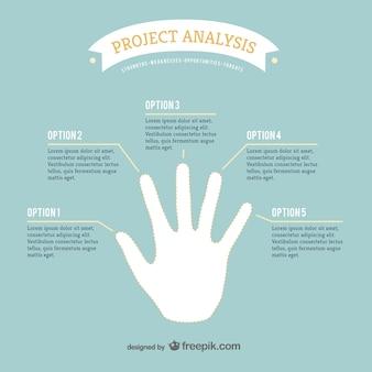 Hand analysis infography