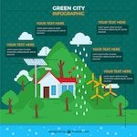 Hand drawn city ecological infography
