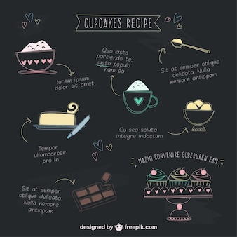Hand drawn cupcakes recipe
