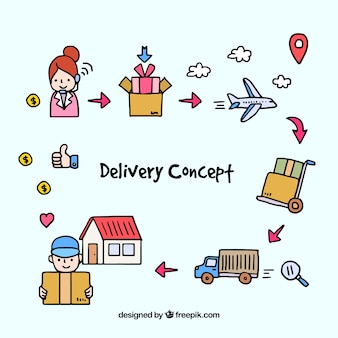 Hand drawn delivery concept with fun style