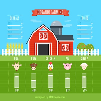 Hand drawn farming infography with animals