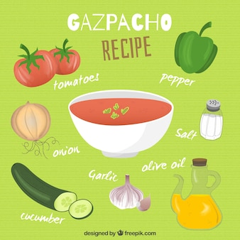 Hand drawn gazpacho recipe